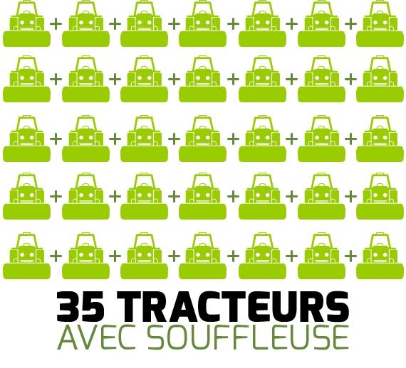 35 tracteurs avec souffleuse